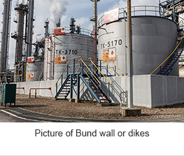 Picture of Bund wall or dikes